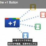 コピペで簡単、Google+1ボタンの設置をしました