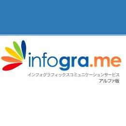 色々参考になりすぎるインフォグラフィックスの投稿サイト『infogra.me』