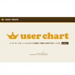 日本版Kloutスコアになるか?ソーシャルメディアを横断して影響力の測定が可能な「ユーザーチャート」