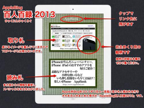 Apple Blog 100nin 100roku 2013 3