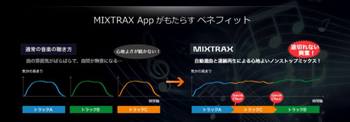 MIXTRAX 7