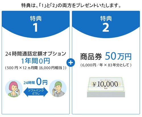 Softbank campaign 2