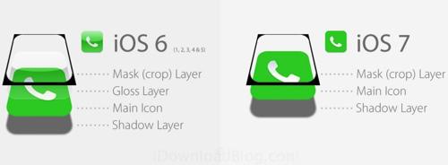 IOS icons layers wm 1024x376