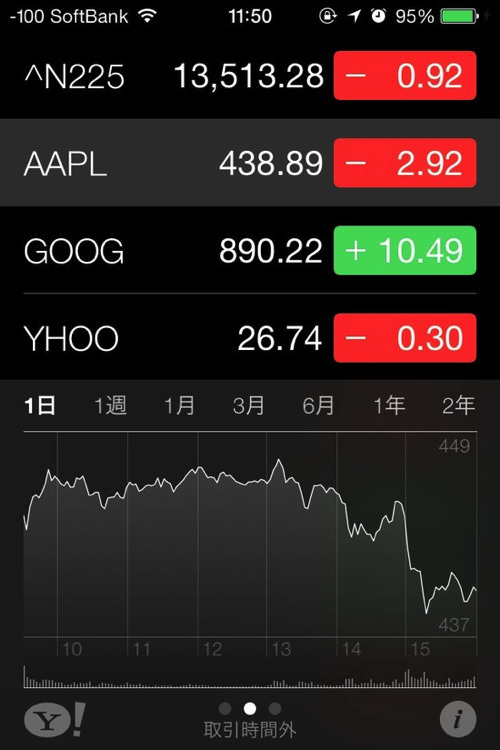 IOS7 StockPrice 3