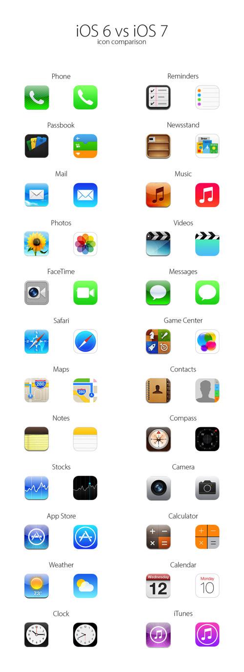 Ios7 ios6 icons 2