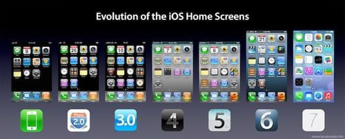 Ios evolution 1