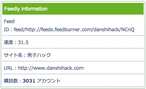 Webservice feedly subscribers checker 3