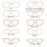 眼鏡好きなら知っていて当然?主な眼鏡の種類と名前がわかる一覧表画像が話題