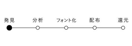 Webservice noramoji 3