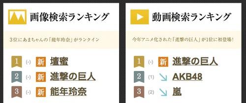 Yahoo japan 2013 2