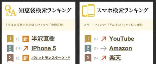 Yahoo japan 2013 4
