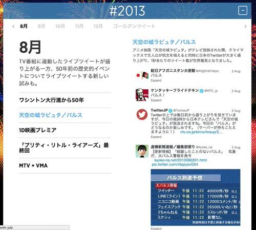 2013 Year on Twitter