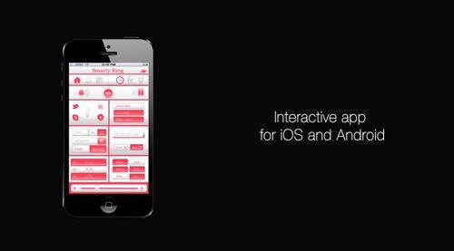 Gadget smartyring 6