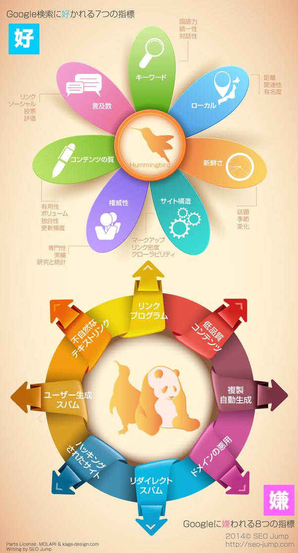 201401 google seo3
