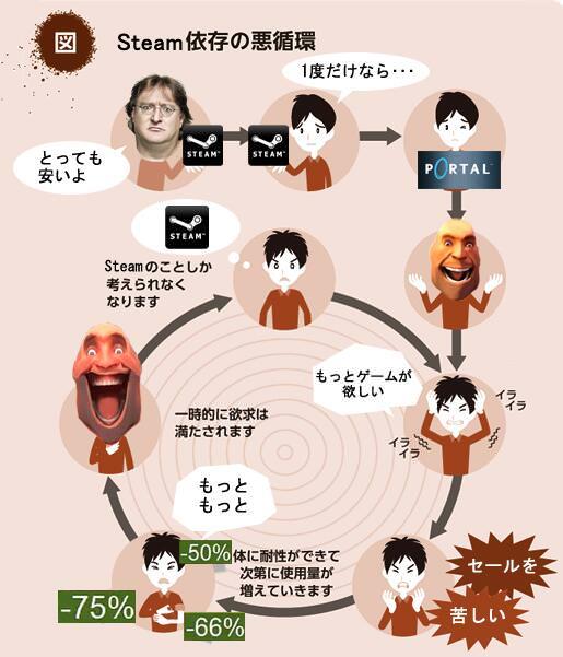 ドーパミン研究 【(公財)東京都医学総合研究所 …
