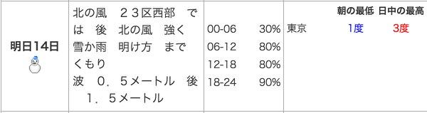 Twitter yuki keikai 4