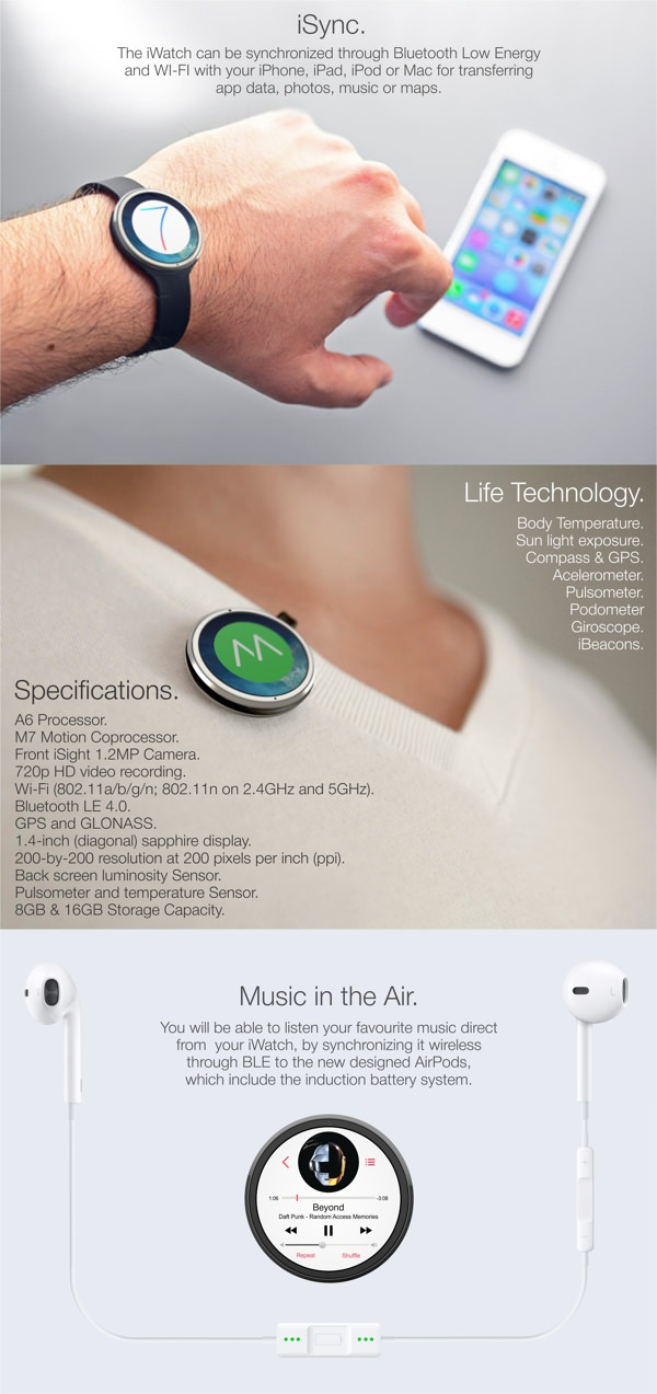 Iwatch concept 3
