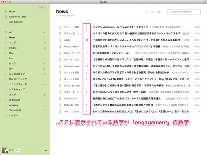 Macapp feedly engagement