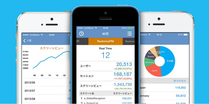 Iphoneapp analytics pm 1