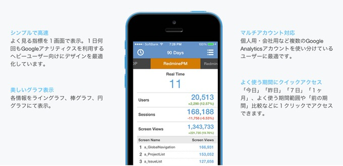 Iphoneapp analytics pm 2