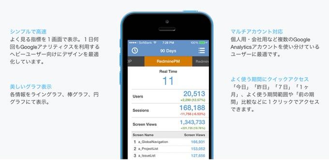 Iphoneapp analytics pm 2