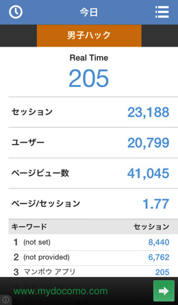 Iphoneapp analytics pm 3