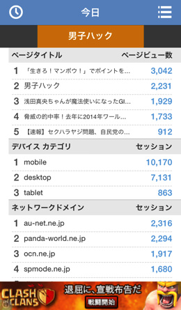 Iphoneapp analytics pm 4