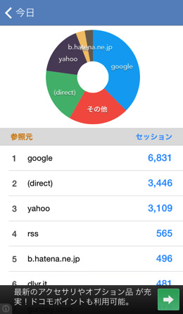 Iphoneapp analytics pm 6