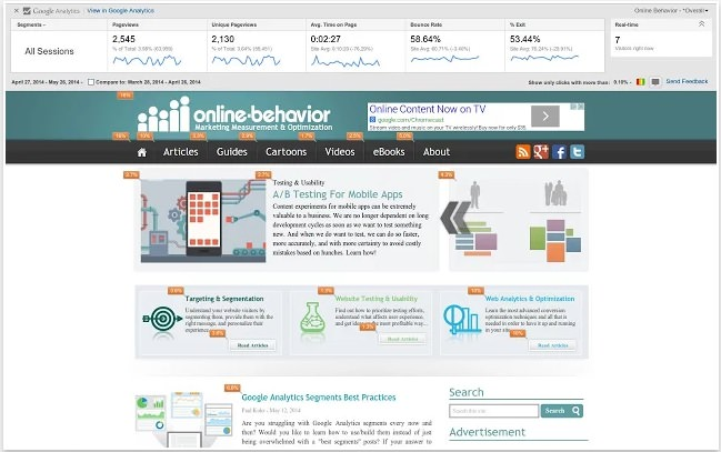 Chromeextention page analytics 1