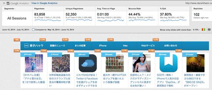 Chromeextention page analytics 3