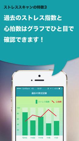 Iphoneapp stressscan 4
