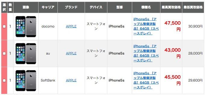 IPhone part exchange