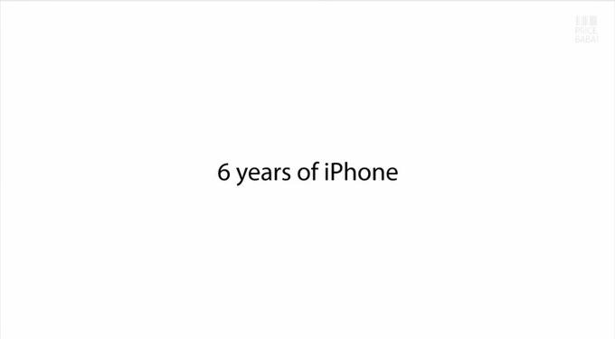 Iphone 6min