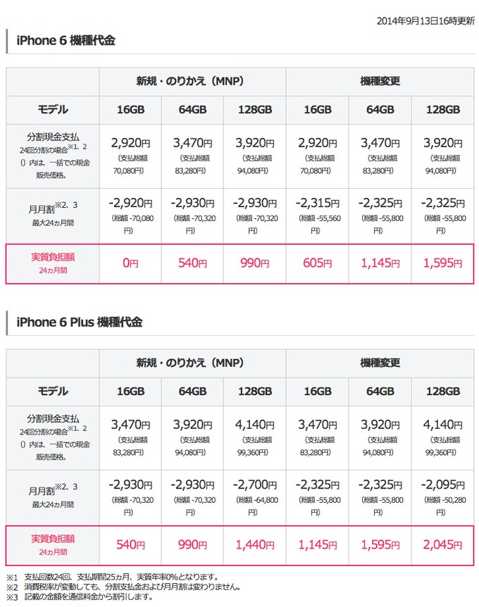 Iphone6 preorder softbank price down