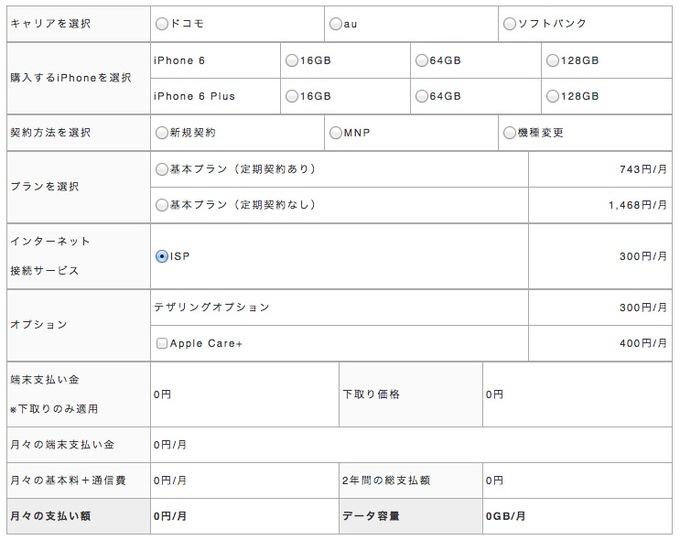 Iphone6 simulator
