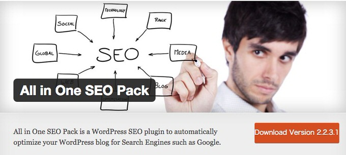 Wordpress aii in one seo