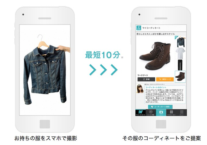 Android beststyleme 2