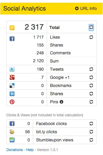 Chromeextention social analytics 2