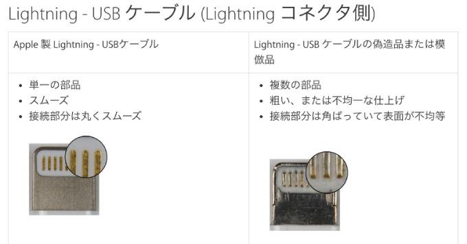 Apple lightning fake