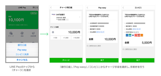 Line pay 11