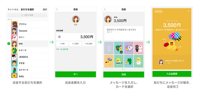 Line pay 12