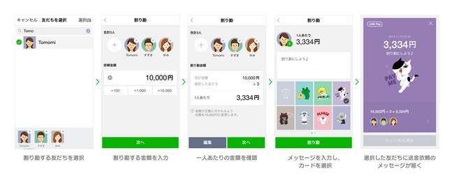 Line pay 13