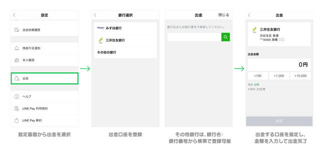 Line pay 14