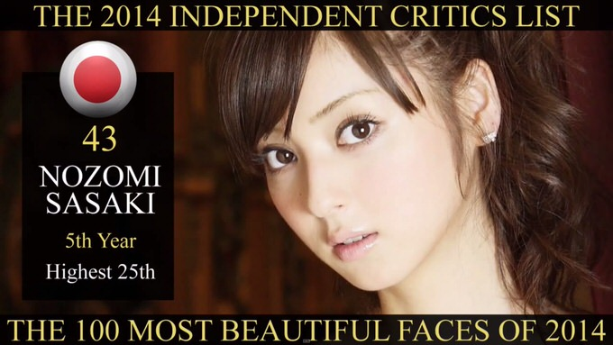 The most Beautiful face 2014 58