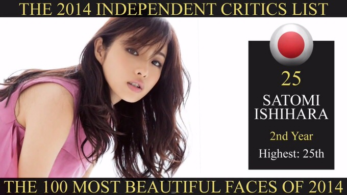 The most Beautiful face 2014 76