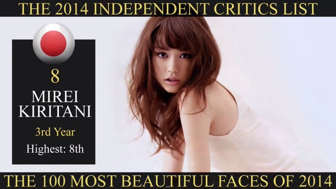 The most Beautiful face 2014 93