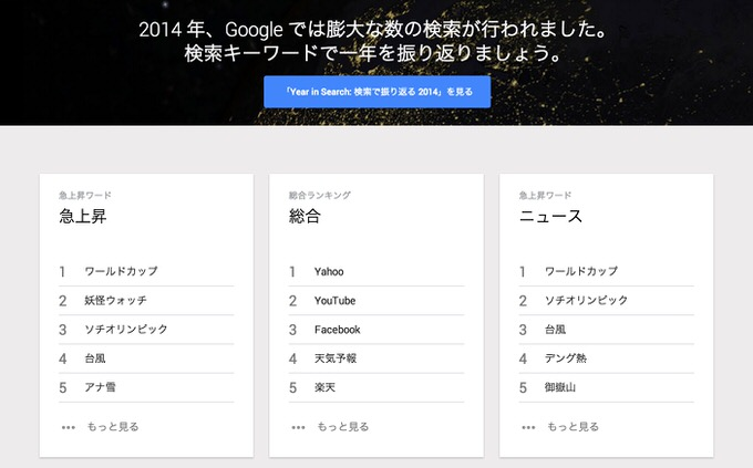 Youtube google 2014 1