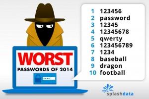あなたは大丈夫?漏洩した330万件から分析した最悪のパスワード