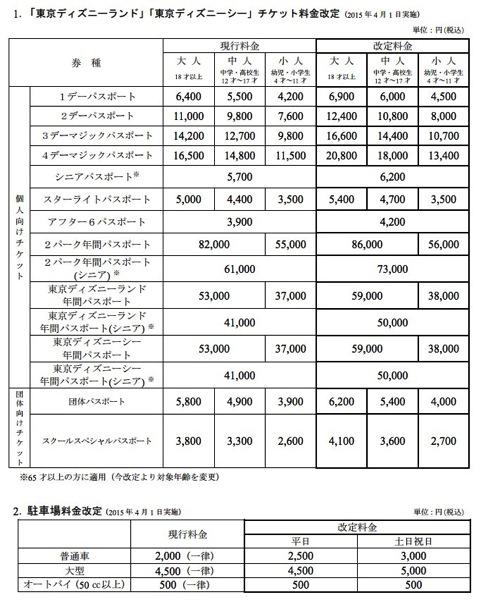 Tokyo disney resort price