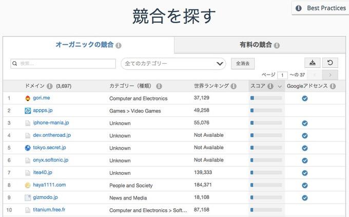 Similarweb pro demo 11
